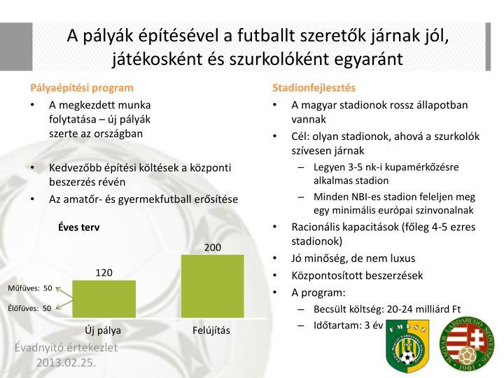 A pályák építésével a futballt szeretők járnak jól, játékosként és szurkolóként egyaránt