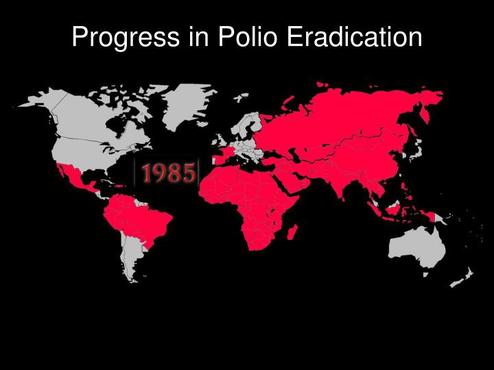 Progress in Polio Eradication