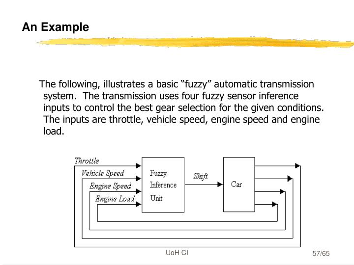 "The following, illustrates a basic ""fuzzy"" automatic transmission system.  The transmission uses four fuzzy sensor inference  inputs to control the best gear selection for the given conditions.  The inputs are throttle, vehicle speed, engine speed and engine load."