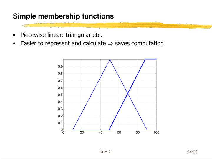 Simple membership functions
