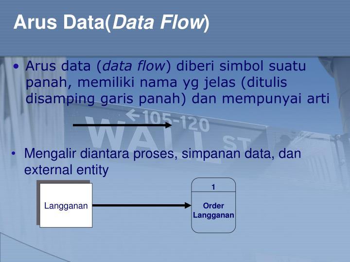 Arus Data(