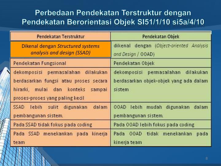 Perbedaan Pendekatan Terstruktur dengan Pendekatan Berorientasi Objek SI51/1/10 si5a/4/10