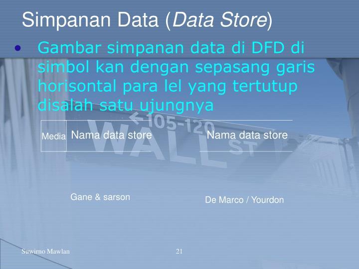 Simpanan Data (
