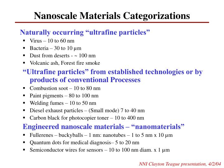 Nanoscale Materials Categorizations