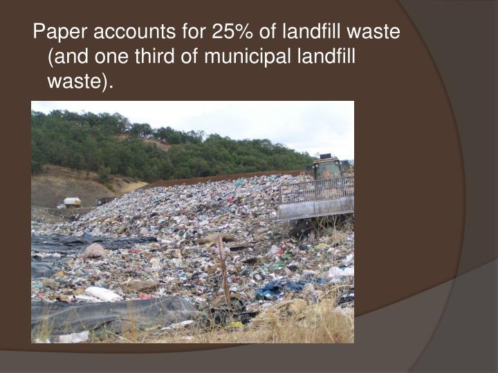 Paper accounts for 25% of landfill waste (and one third of municipal landfill waste).