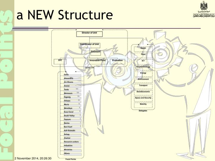 a NEW Structure