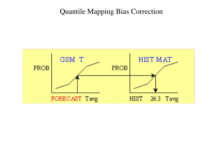 Quantile Mapping Bias Correction