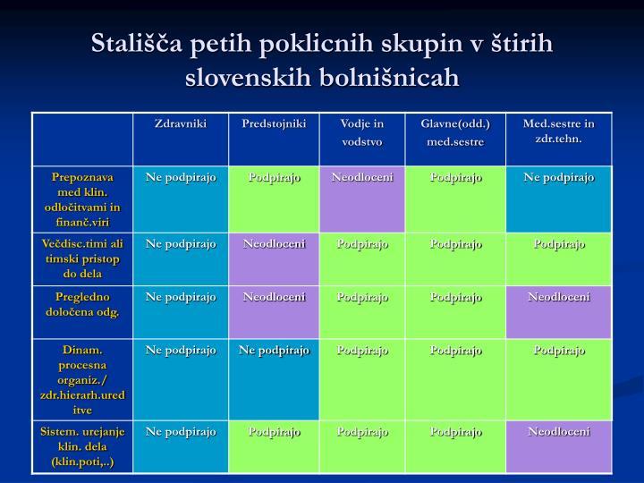 Stališča petih poklicnih skupin v štirih slovenskih bolnišnicah