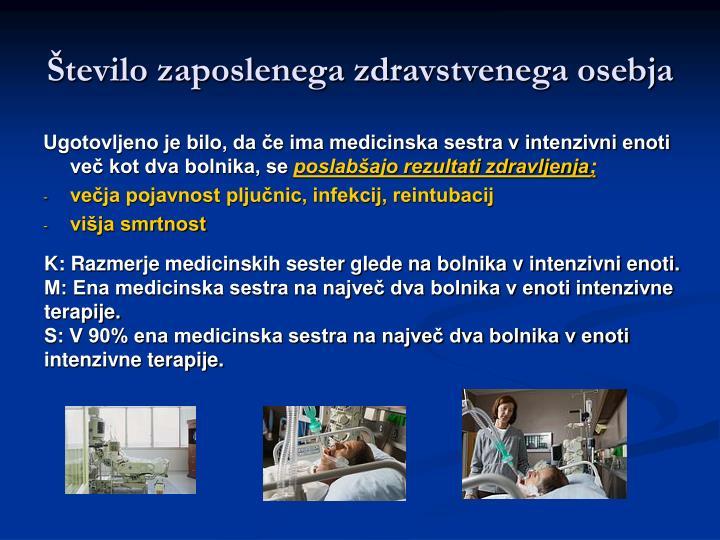 Število zaposlenega zdravstvenega osebja