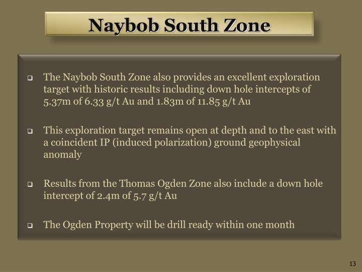 Naybob South Zone