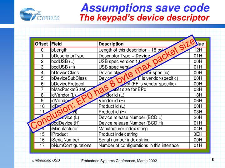 Assumptions save code