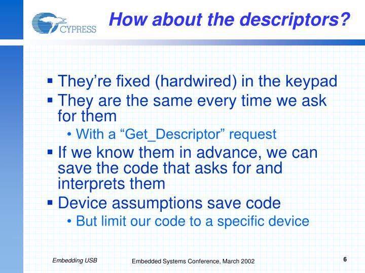 How about the descriptors?