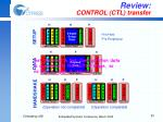 review control ctl transfer