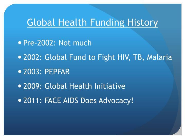 Global Health Funding History