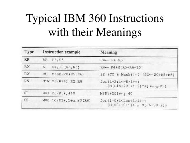 Typical IBM 360 Instructions with their Meanings