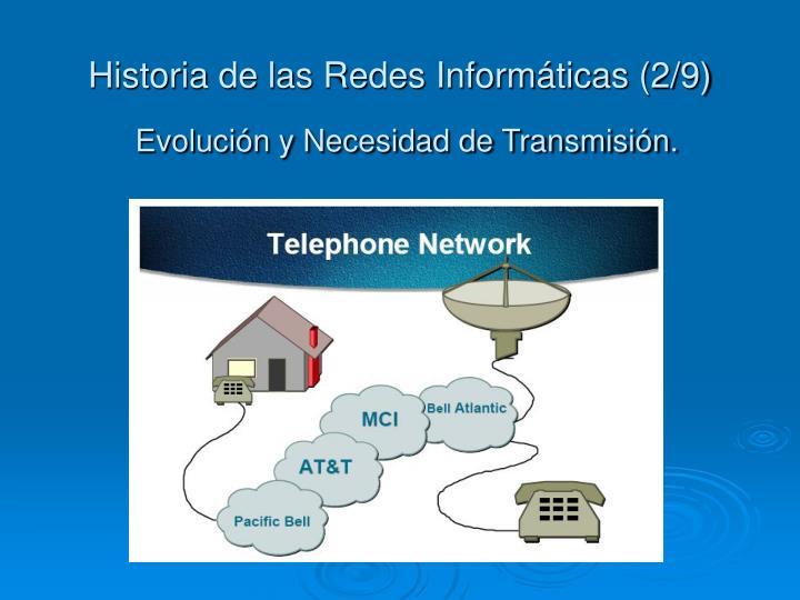 Historia de las Redes Informáticas (2/9)