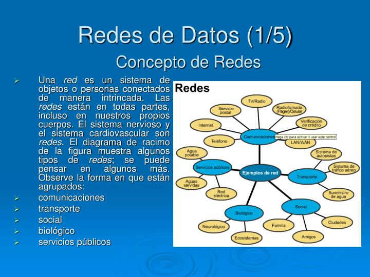 Redes de Datos (1/5)