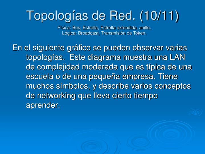 Topologías de Red. (10/11)