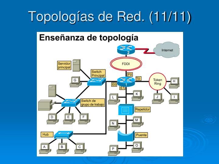Topologías de Red. (11/11)