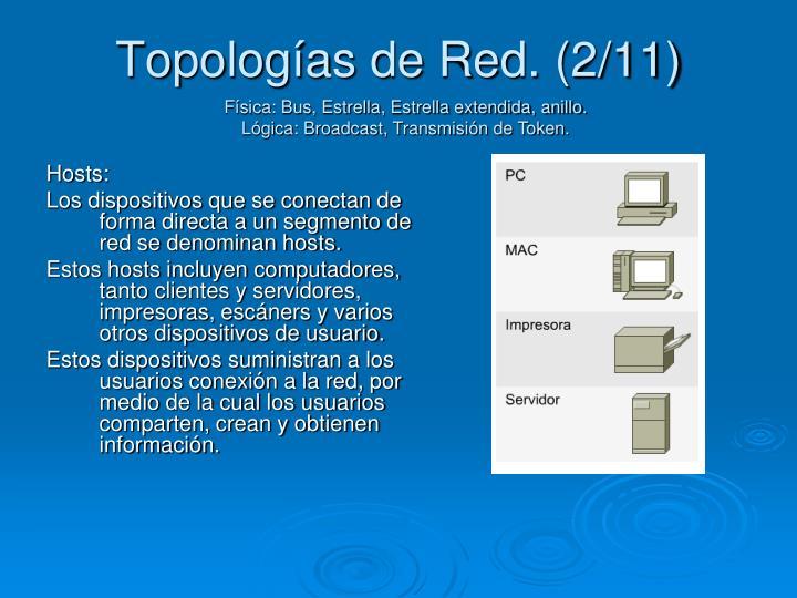 Topologías de Red. (2/11)