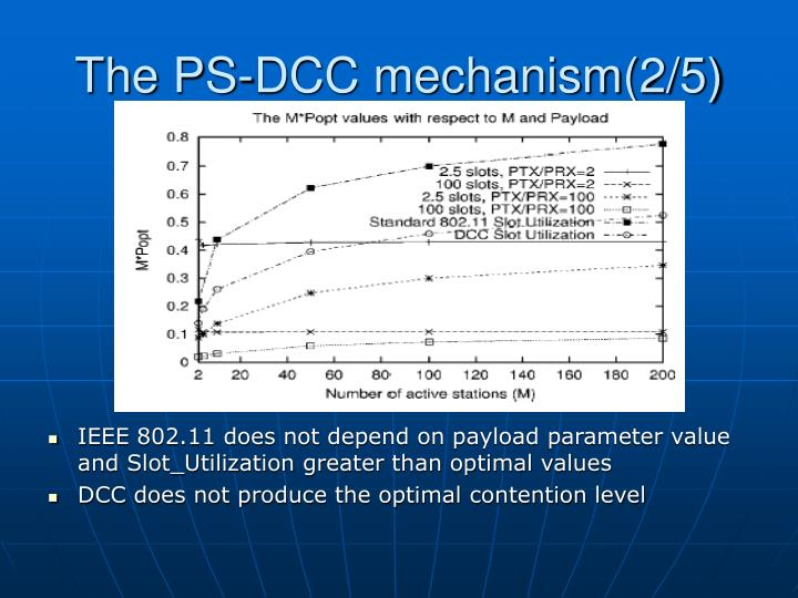 The PS-DCC mechanism(2/5)