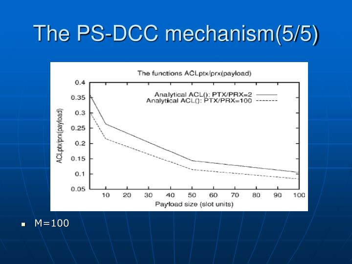 The PS-DCC mechanism(5/5)