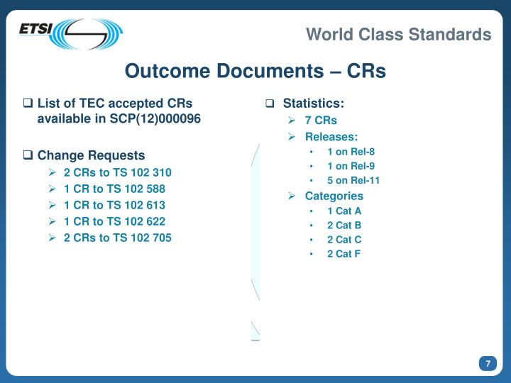 Outcome Documents – CRs