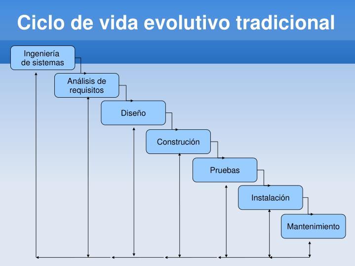 Ciclo de vida evolutivo tradicional