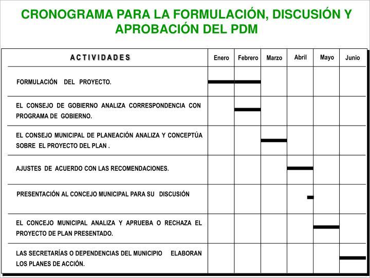 CRONOGRAMA PARA LA FORMULACIÓN, DISCUSIÓN Y APROBACIÓN DEL PDM
