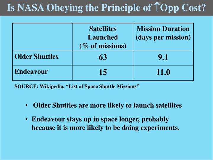 Is NASA Obeying the Principle of