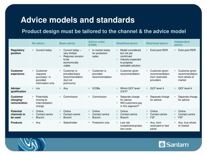 Advice models and standards
