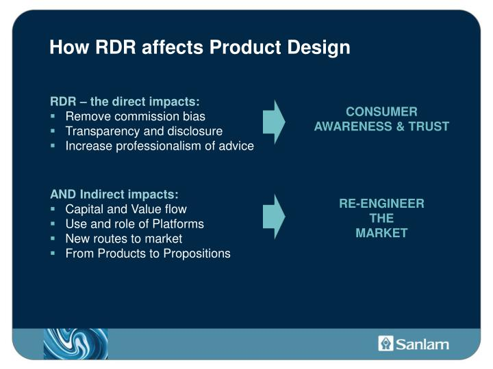 How RDR affects Product Design