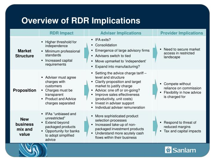 Overview of RDR Implications
