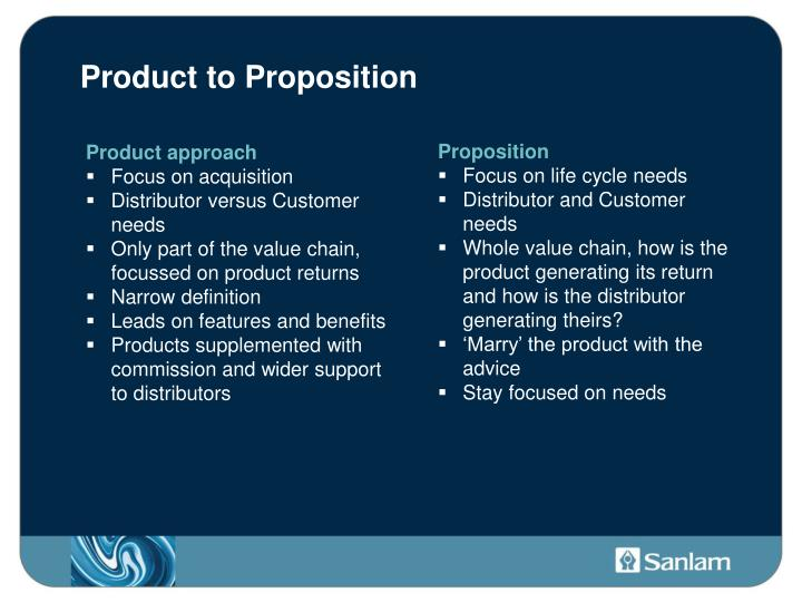 Product to Proposition