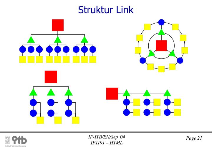 Struktur Link