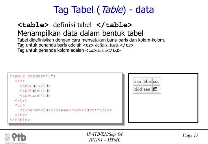 Tag Tabel (