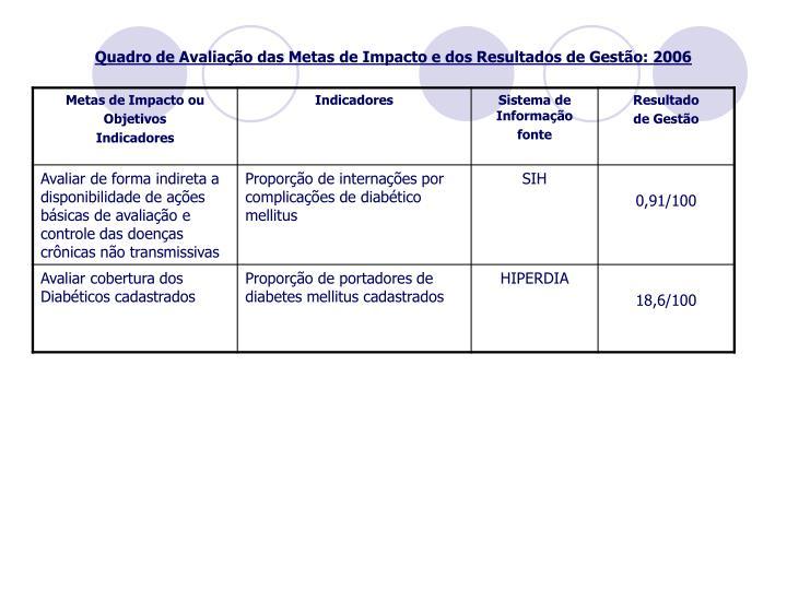 Quadro de Avaliação das Metas de Impacto e dos Resultados de Gestão: 2006