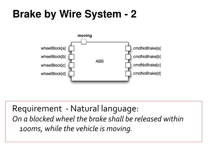 Brake by Wire System - 2