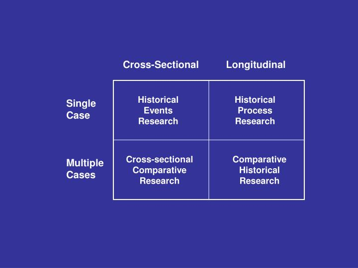 Cross-Sectional          Longitudinal