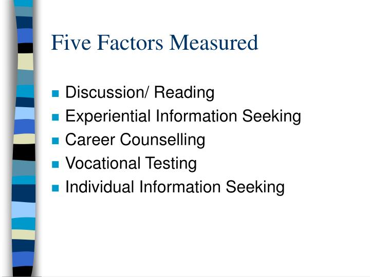 Five Factors Measured