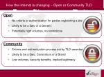 how the internet is changing open or community tld