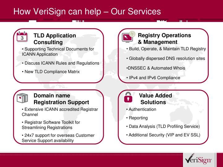Registry Operations