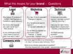 what this means for your brand questions