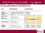 what this means for your sector if you do apply2
