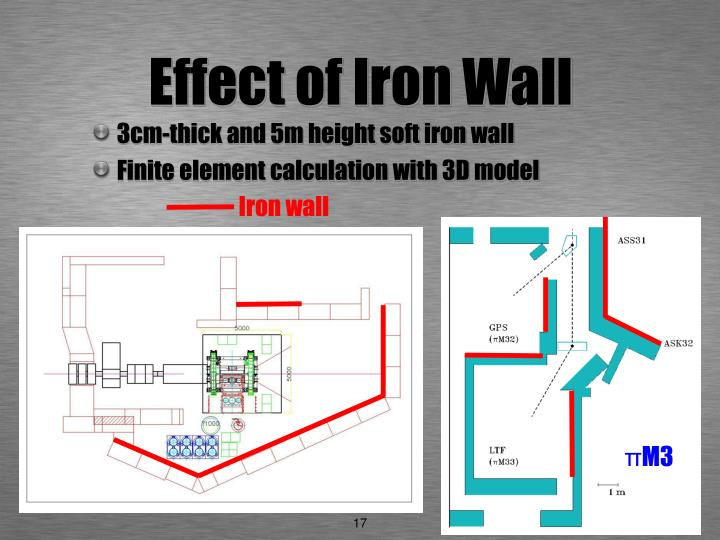 Effect of Iron Wall