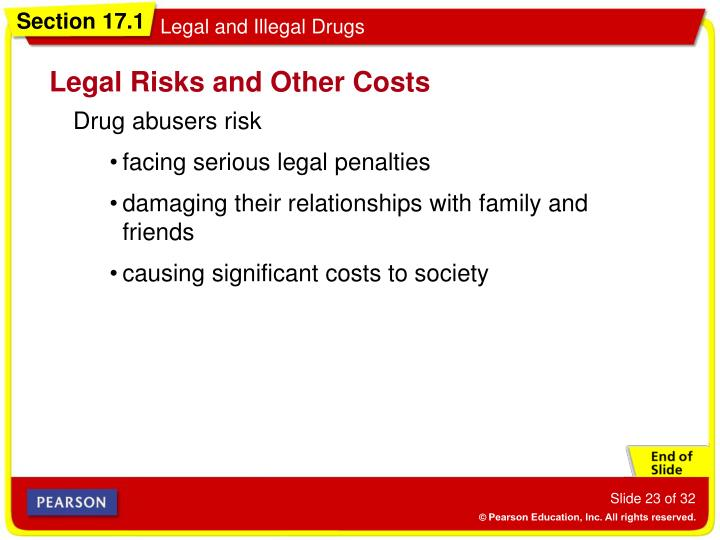 Legal Risks and Other Costs