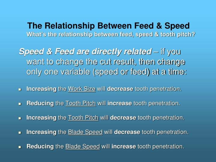 The Relationship Between Feed & Speed