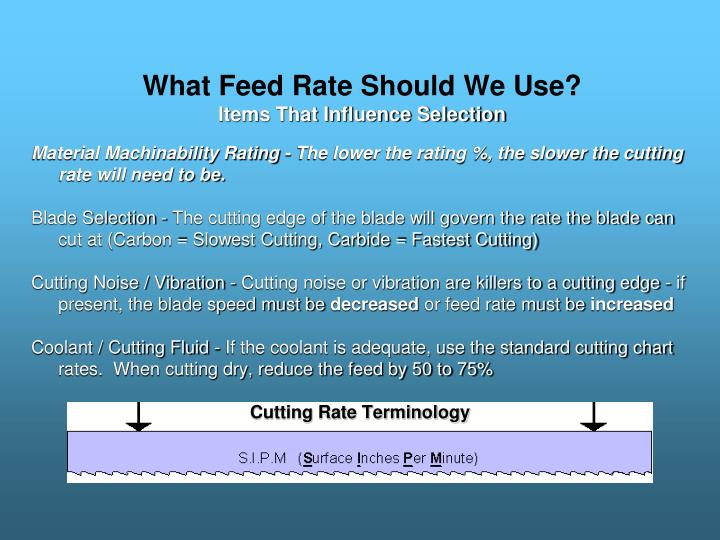 What Feed Rate Should We Use?