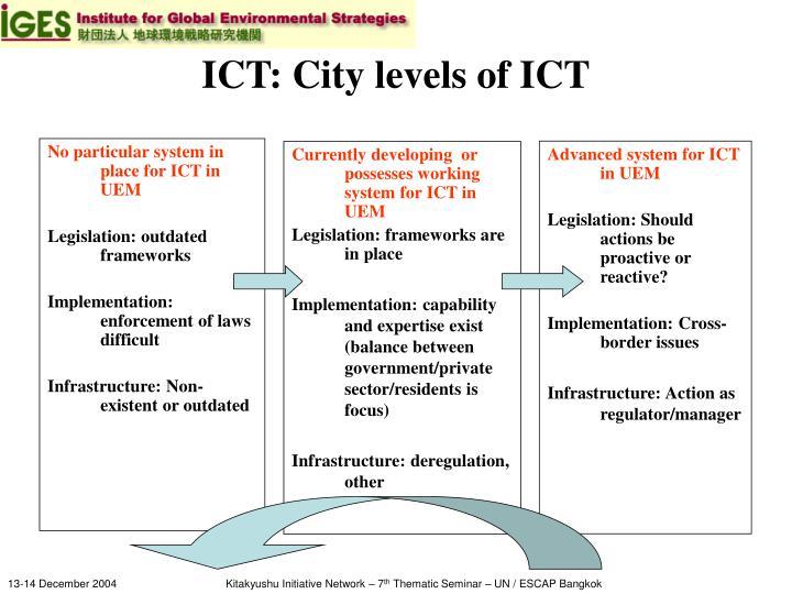 ICT: City levels of ICT