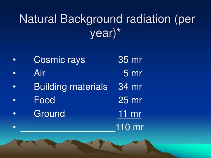 Natural Background radiation (per year)*